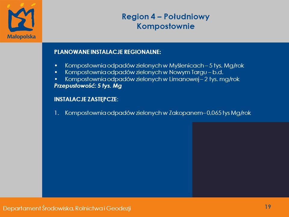 Region 4 – Południowy Kompostownie PLANOWANE INSTALACJE REGIONALNE: Kompostownia odpadów zielonych w Myślenicach – 5 tys. Mg/rok Kompostownia odpadów