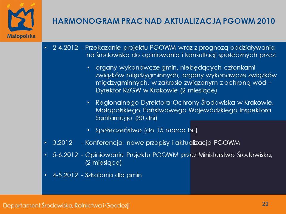 HARMONOGRAM PRAC NAD AKTUALIZACJĄ PGOWM 2010 2-4.2012- Przekazanie projektu PGOWM wraz z prognozą oddziaływania na środowisko do opiniowania i konsult