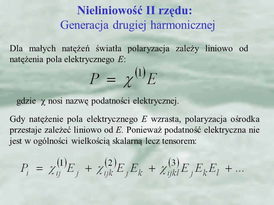 Nieliniowość II rzędu: Generacja drugiej harmonicznej Dla małych natężeń światła polaryzacja zależy liniowo od natężenia pola elektrycznego E: gdzie nosi nazwę podatności elektrycznej.