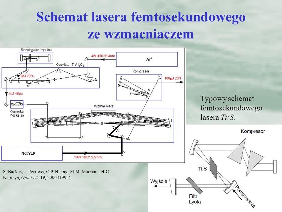 Schemat lasera femtosekundowego ze wzmacniaczem S.