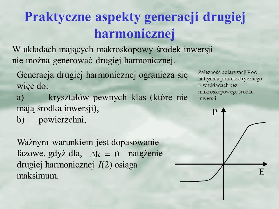 Praktyczne aspekty generacji drugiej harmonicznej W układach mających makroskopowy środek inwersji nie można generować drugiej harmonicznej. Zależność