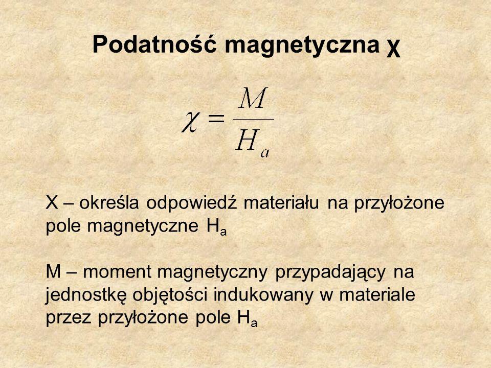 Podatność magnetyczna χ Χ – określa odpowiedź materiału na przyłożone pole magnetyczne H a M – moment magnetyczny przypadający na jednostkę objętości