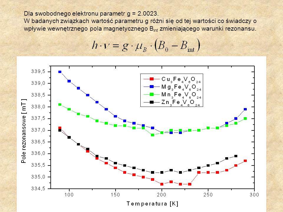 Dla swobodnego elektronu parametr g = 2.0023. W badanych związkach wartość parametru g różni się od tej wartości co świadczy o wpływie wewnętrznego po