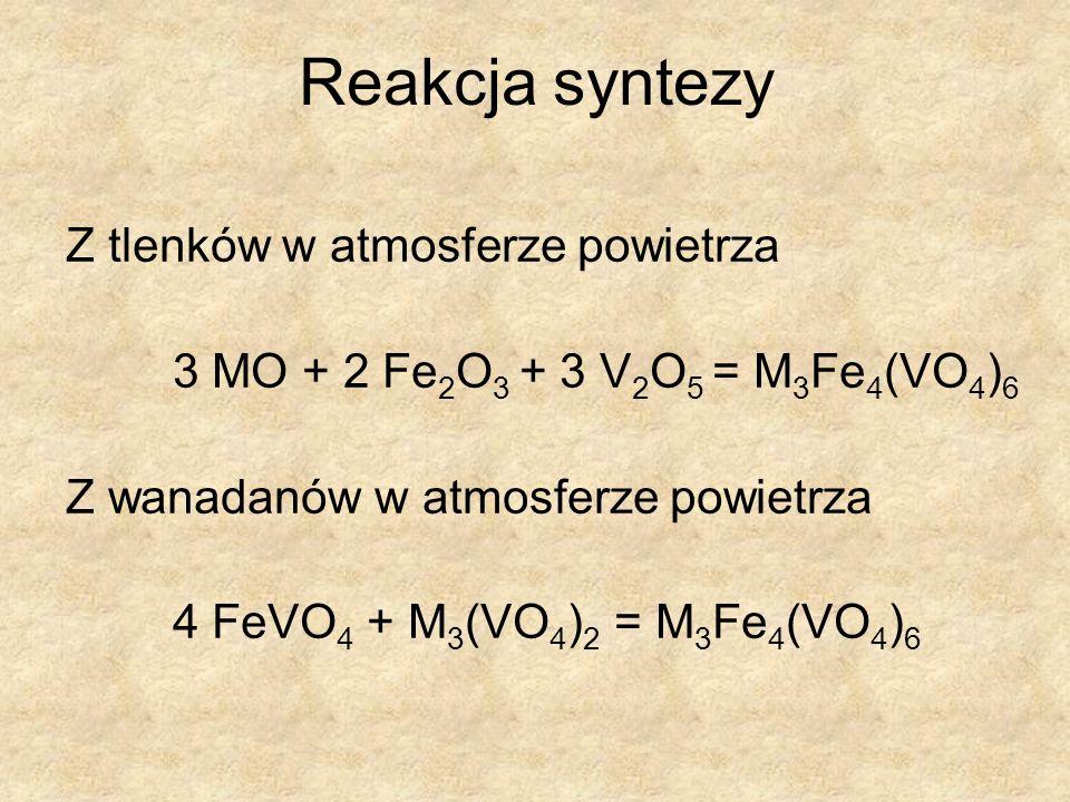 Reakcja syntezy Z tlenków w atmosferze powietrza 3 MO + 2 Fe 2 O 3 + 3 V 2 O 5 = M 3 Fe 4 (VO 4 ) 6 Z wanadanów w atmosferze powietrza 4 FeVO 4 + M 3