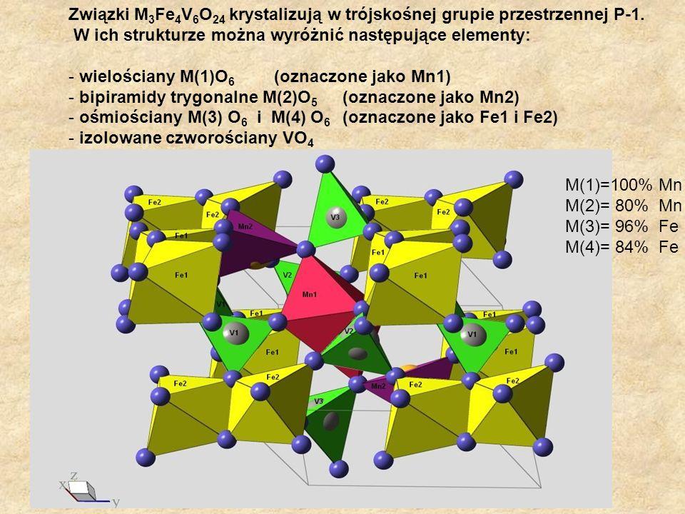 Związki M 3 Fe 4 V 6 O 24 krystalizują w trójskośnej grupie przestrzennej P-1. W ich strukturze można wyróżnić następujące elementy: - wielościany M(1