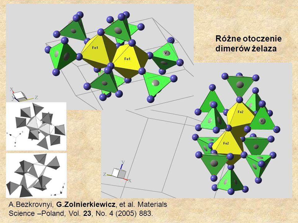 Wzajemne położenie i połączenie dimerów żelaza