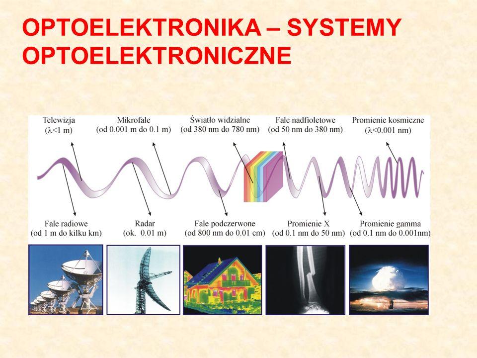 OPTOELEKTRONIKA – SYSTEMY OPTOELEKTRONICZNE