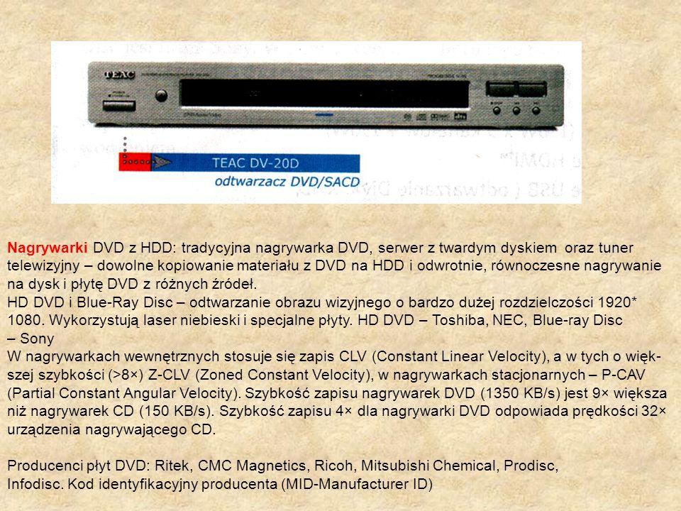 Nagrywarki DVD z HDD: tradycyjna nagrywarka DVD, serwer z twardym dyskiem oraz tuner telewizyjny – dowolne kopiowanie materiału z DVD na HDD i odwrotn
