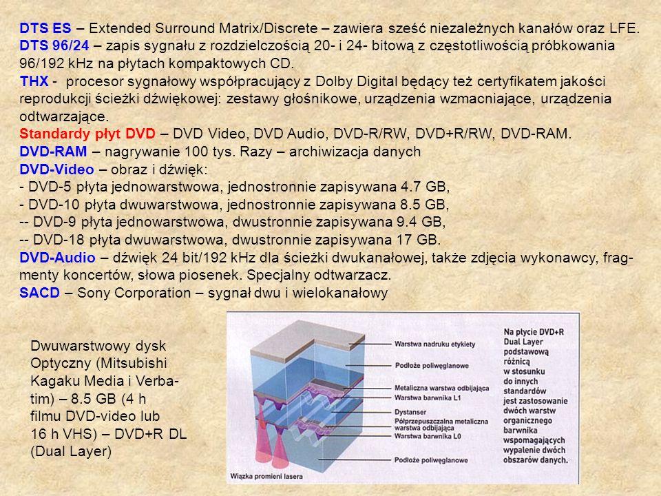 DTS ES – Extended Surround Matrix/Discrete – zawiera sześć niezależnych kanałów oraz LFE. DTS 96/24 – zapis sygnału z rozdzielczością 20- i 24- bitową
