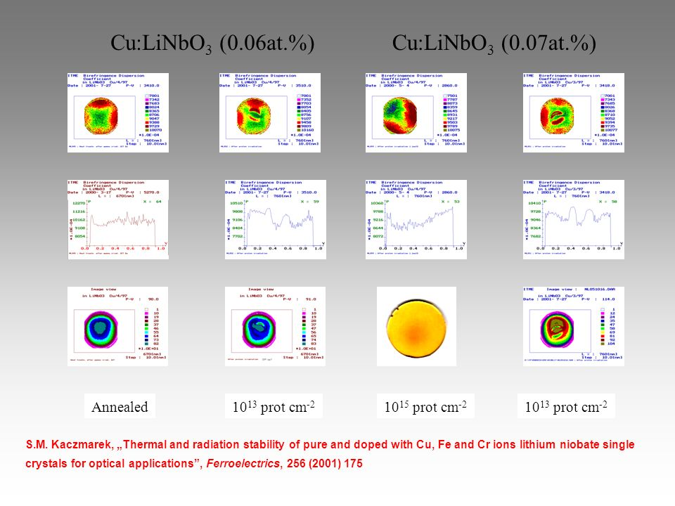 Cu:LiNbO 3 (0.06at.%)Cu:LiNbO 3 (0.07at.%) Annealed10 13 prot cm -2 10 15 prot cm -2 10 13 prot cm -2 S.M. Kaczmarek, Thermal and radiation stability
