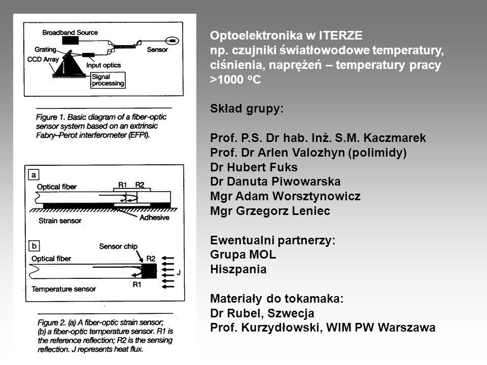 Optoelektronika w ITERZE np. czujniki światłowodowe temperatury, ciśnienia, naprężeń – temperatury pracy >1000 o C Skład grupy: Prof. P.S. Dr hab. Inż