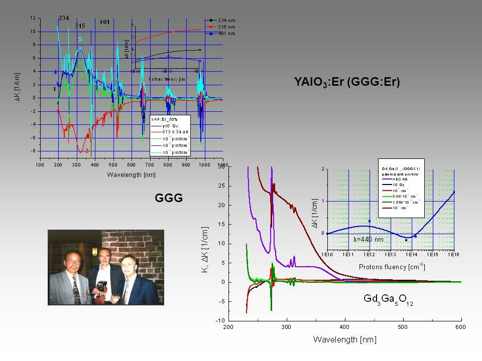 YAlO 3 :Er (GGG:Er) GGG