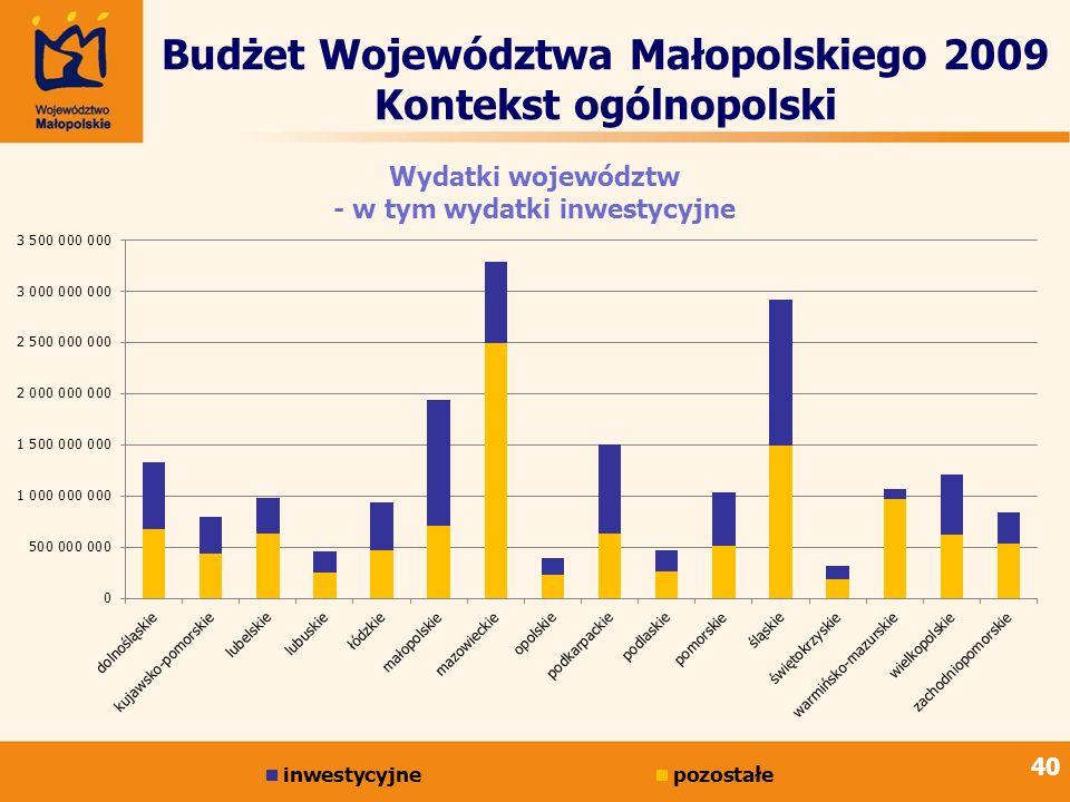 40 Budżet Województwa Małopolskiego 2009 Kontekst ogólnopolski