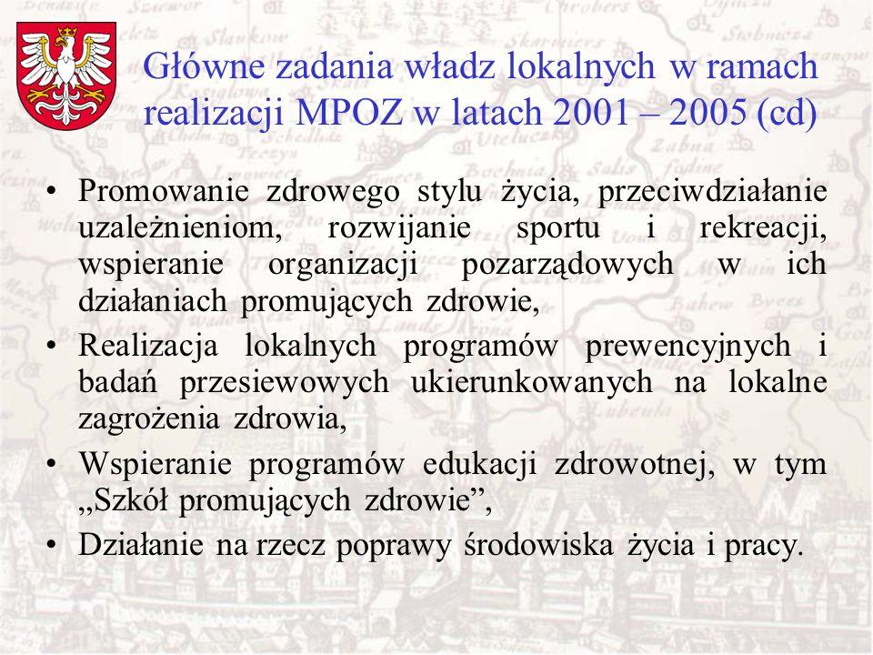 Główne zadania władz lokalnych w ramach realizacji MPOZ w latach 2001 – 2005 (cd) Promowanie zdrowego stylu życia, przeciwdziałanie uzależnieniom, roz