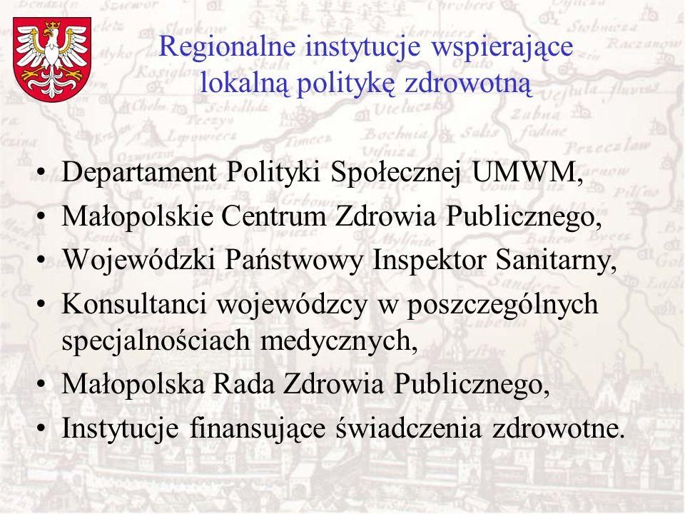 Regionalne instytucje wspierające lokalną politykę zdrowotną Departament Polityki Społecznej UMWM, Małopolskie Centrum Zdrowia Publicznego, Wojewódzki