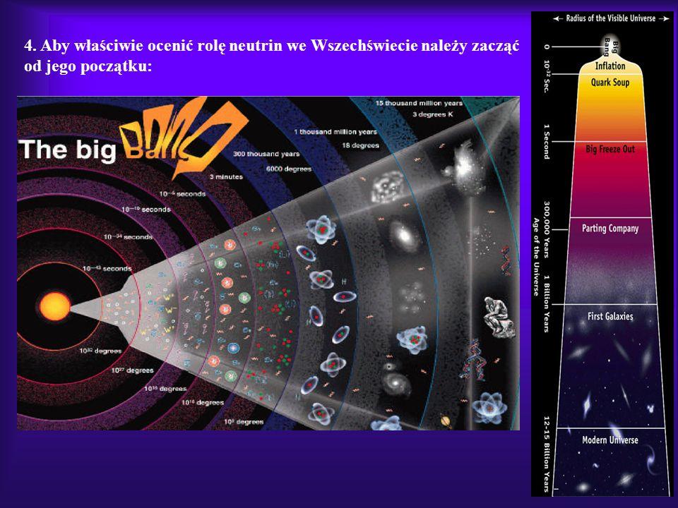 Wraz z rozszerzaniem się Wszechświata malała jego temperatura, wyodrębniały się nowe formy oddziaływań między cząstkami materii.