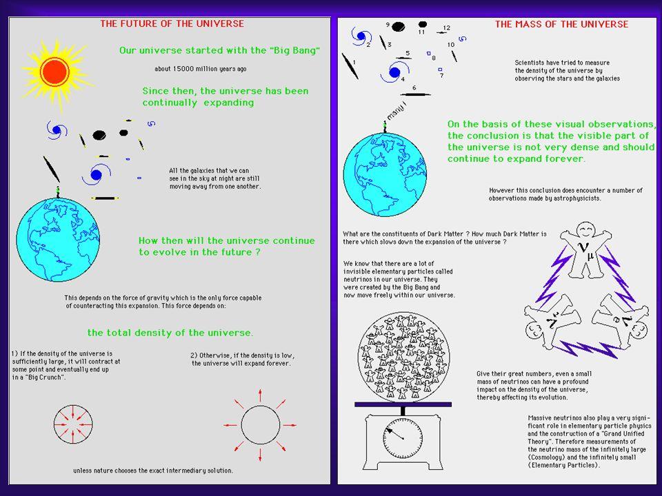 6.Czy neutrina mają masę i jak ją można zmierzyć.