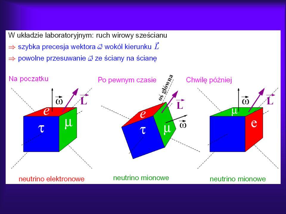 Na podstawie wykładów: Żarnecki, Uniwersytet Warszawski
