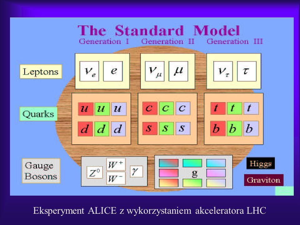 Eksperyment ALICE z wykorzystaniem akceleratora LHC