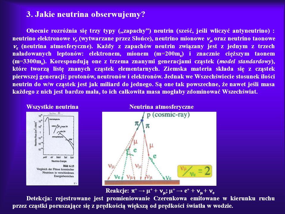 3. Jakie neutrina obserwujemy? Obecnie rozróżnia się trzy typy (zapachy) neutrin (sześć, jeśli wliczyć antyneutrino) : neutrino elektronowe e (wytwarz