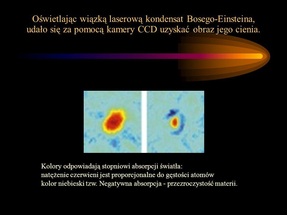 Oświetlając wiązką laserową kondensat Bosego-Einsteina, udało się za pomocą kamery CCD uzyskać obraz jego cienia. Kolory odpowiadają stopniowi absorpc