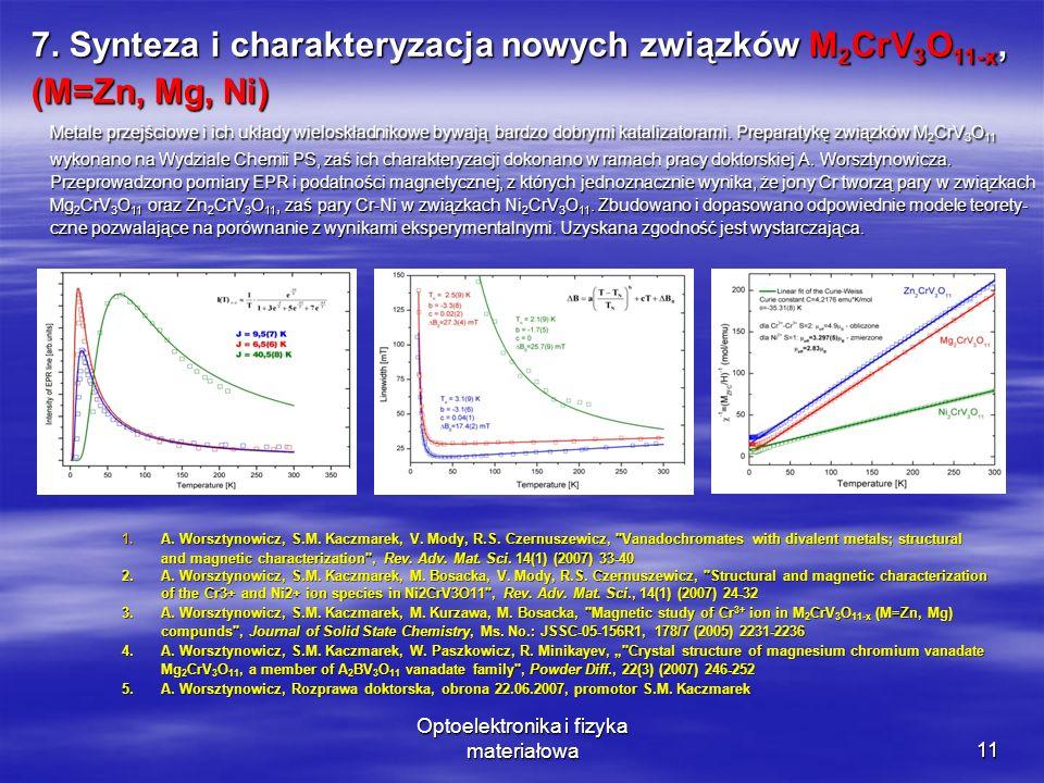 Optoelektronika i fizyka materiałowa11 7. Synteza i charakteryzacja nowych związków M 2 CrV 3 O 11-x, (M=Zn, Mg, Ni) Metale przejściowe i ich układy w