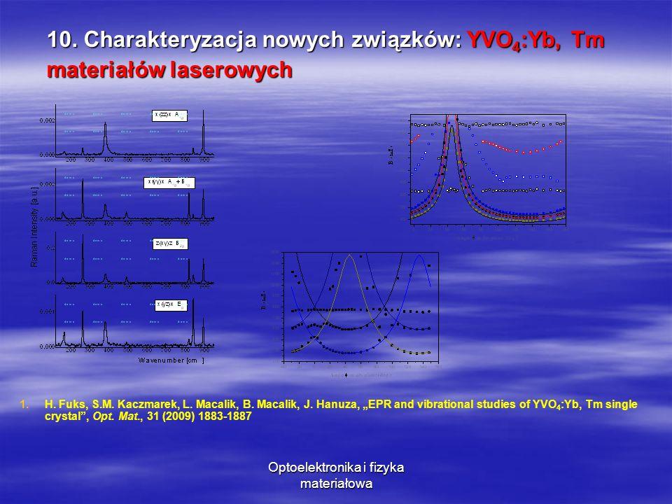 Optoelektronika i fizyka materiałowa 10. Charakteryzacja nowych związków: YVO 4 :Yb, Tm materiałów laserowych 1. 1.H. Fuks, S.M. Kaczmarek, L. Macalik