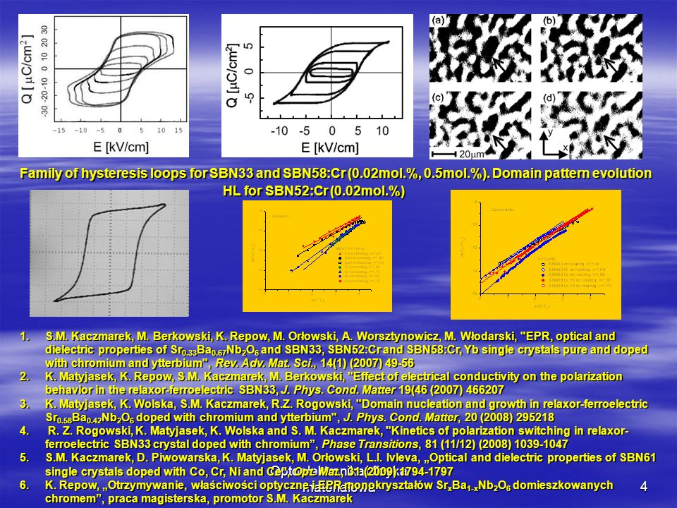4 Family of hysteresis loops for SBN33 and SBN58:Cr (0.02mol.%, 0.5mol.%). Domain pattern evolution HL for SBN52:Cr (0.02mol.%) 1.S.M. Kaczmarek, M. B
