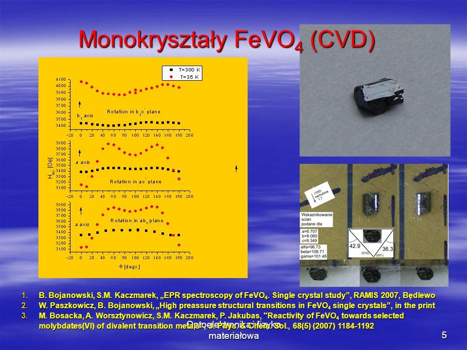 Optoelektronika i fizyka materiałowa5 Monokryształy FeVO 4 (CVD) 1.B. Bojanowski, S.M. Kaczmarek, EPR spectroscopy of FeVO 4. Single crystal study, RA