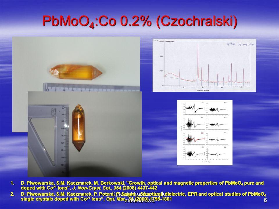 Optoelektronika i fizyka materiałowa6 PbMoO 4 :Co 0.2% (Czochralski) 1. D. Piwowarska, S.M. Kaczmarek, M. Berkowski,