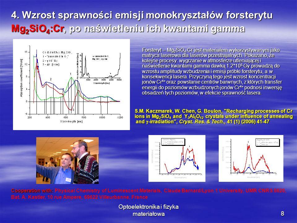 Optoelektronika i fizyka materiałowa8 4. Wzrost sprawności emisji monokryształów forsterytu Mg 2 SiO 4 :Cr, po naświetleniu ich kwantami gamma Forster