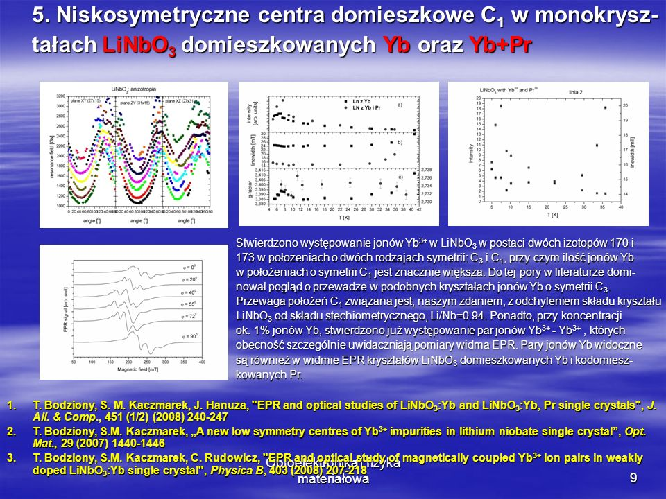 Optoelektronika i fizyka materiałowa9 5. Niskosymetryczne centra domieszkowe C 1 w monokrysz- tałach LiNbO 3 domieszkowanych Yb oraz Yb+Pr Stwierdzono