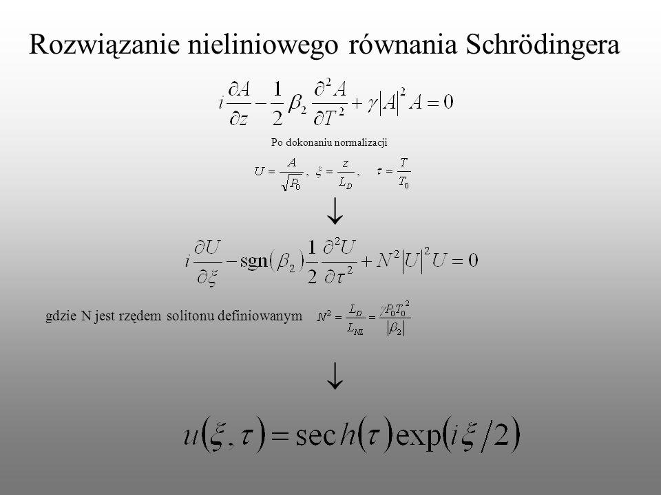 Rozwiązanie nieliniowego równania Schrödingera Po dokonaniu normalizacji gdzie N jest rzędem solitonu definiowanym