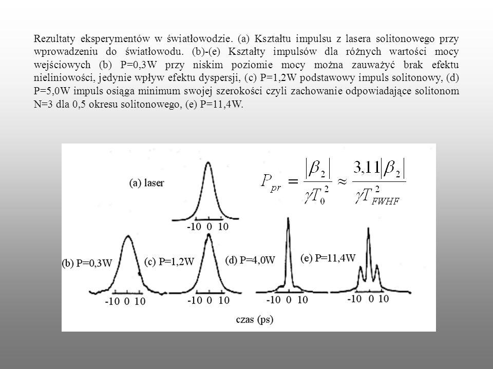 Rezultaty eksperymentów w światłowodzie. (a) Kształtu impulsu z lasera solitonowego przy wprowadzeniu do światłowodu. (b)-(e) Kształty impulsów dla ró