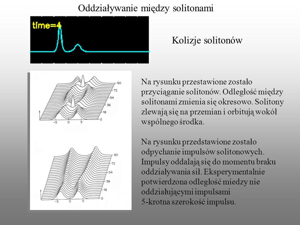Oddziaływanie między solitonami Na rysunku przestawione zostało przyciąganie solitonów. Odległość między solitonami zmienia się okresowo. Solitony zle