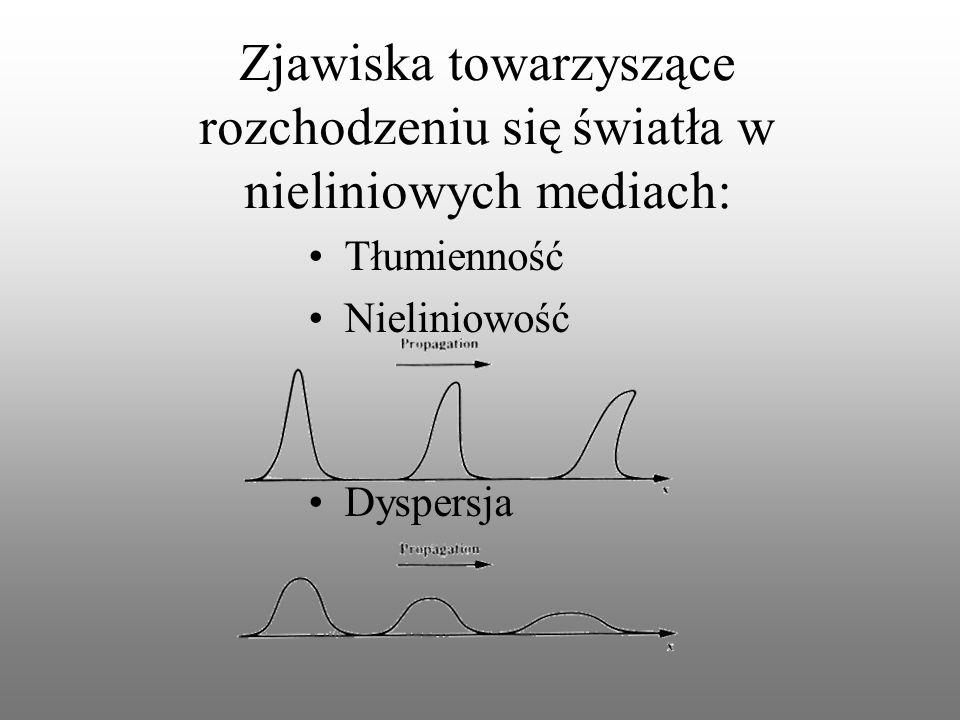 Powody tłumienności SiO 2 : Fluktuacje gęstości materiału (rozpraszanie Rayleigha) Silna absorpcja w podczerwieni i nadfiolecie (pc –częstotliwość rezonansowa atomów krzemu i tlenu 9μm; nf – fotony wybijają elektrony do pasma przewodnictwa 0,2μm) Zanieczyszczenia jonami OH - (druga harmoniczna drgań tego jonu odpowiada długości 1,38 μ m) 0,85 μm; 1,31μm; 1,55μm