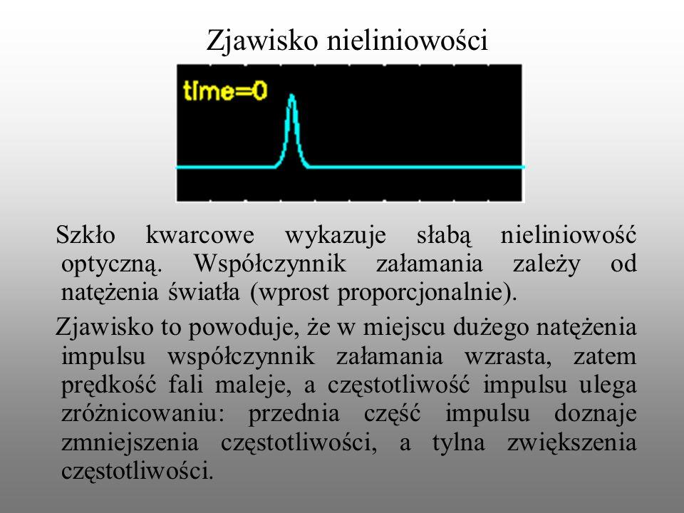 Szkło kwarcowe wykazuje słabą nieliniowość optyczną. Współczynnik załamania zależy od natężenia światła (wprost proporcjonalnie). Zjawisko to powoduje