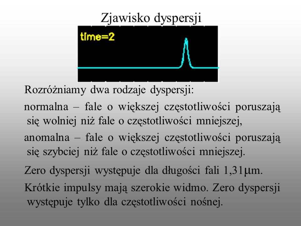 Rozróżniamy dwa rodzaje dyspersji: normalna – fale o większej częstotliwości poruszają się wolniej niż fale o częstotliwości mniejszej, anomalna – fal