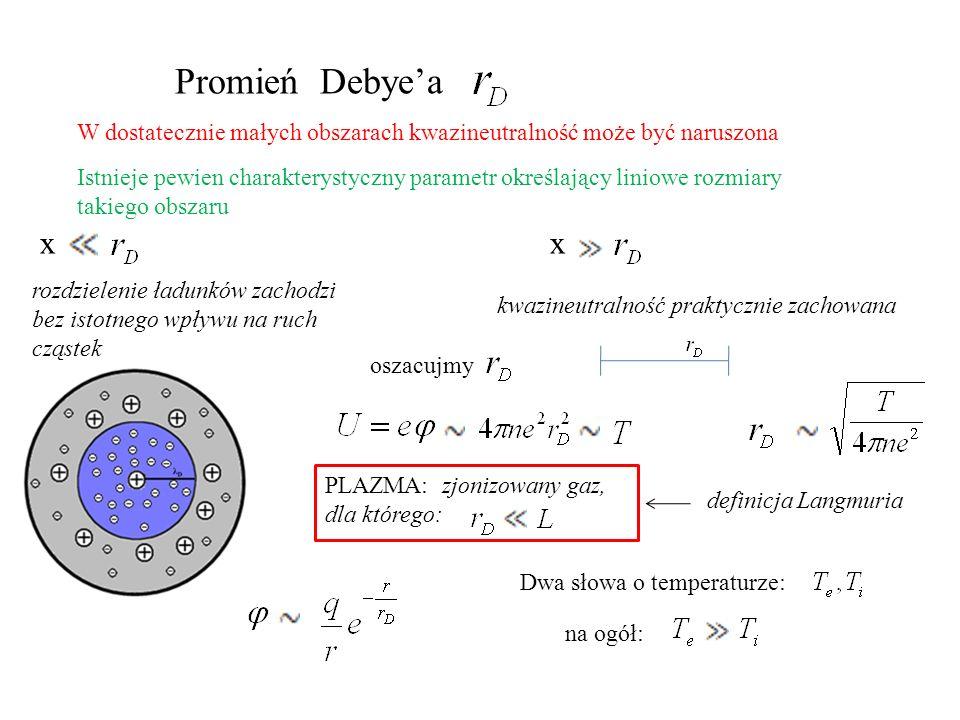 Promień Debyea W dostatecznie małych obszarach kwazineutralność może być naruszona Istnieje pewien charakterystyczny parametr określający liniowe rozm