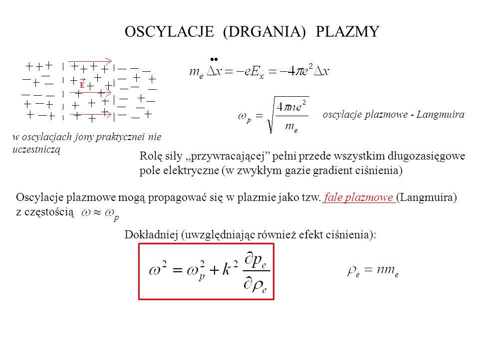 OSCYLACJE (DRGANIA) PLAZMY w oscylacjach jony praktycznei nie uczestniczą oscylacje plazmowe - Langmuira Rolę siły przywracającej pełni przede wszystk