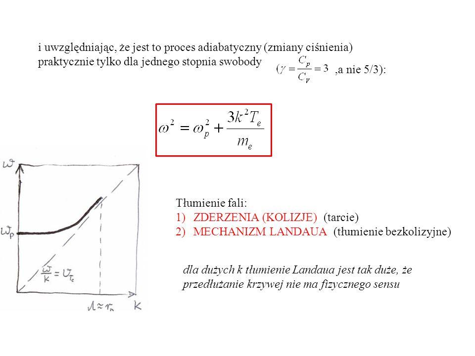 TŁUMIENIE LANDAUA – pierwsze podejście ϕ(x) ϕ0ϕ0 1 2 FALA PLAZMOWA PORUSZAJĄCA SIĘ Z PRĘDKOŚCIĄ V f (w prawo) Przechodzimy do układu poruszającego się wraz z falą!ϕ(x) – sekwencja studni potencjału - prędkość elektronu w układzie laboratoryjnym - prędkość w układzie fali ELEKTRONY ZŁAPANE W STUDNI POTENCJAŁU – elektrony rezonansowe (stanowią one wąski przedział w spektrum prędkości, gdyż na ogół jest małe w porównaniu z energią cieplną elektronów