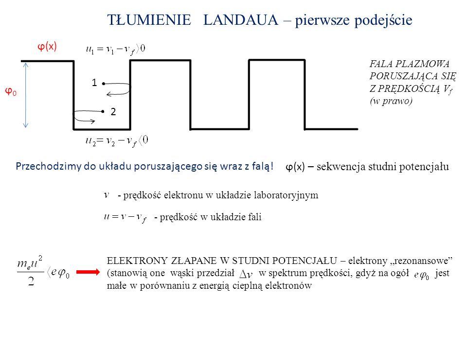 TŁUMIENIE LANDAUA – pierwsze podejście ϕ(x) ϕ0ϕ0 1 2 FALA PLAZMOWA PORUSZAJĄCA SIĘ Z PRĘDKOŚCIĄ V f (w prawo) Przechodzimy do układu poruszającego się