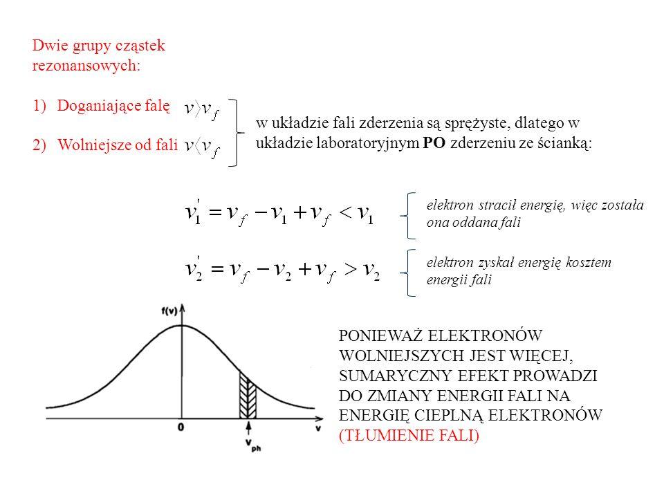 DEKREMENT TŁUMIENIA oszacujmy szybkość zmiany amplitudy fali: Rozpatrując energię przekazywaną do fali w jednostce czasu przez elektrony grupy 1 i straty energii fali wywołane przez elektrony grupy 2 można znaleźć: ENERGIA FALI (na jednostkę objętości): Stąd: