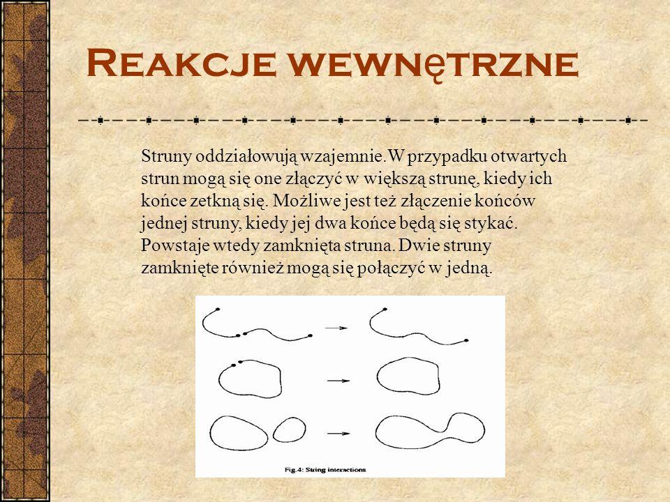 Reakcje wewn ę trzne Struny oddziałowują wzajemnie.W przypadku otwartych strun mogą się one złączyć w większą strunę, kiedy ich końce zetkną się. Możl