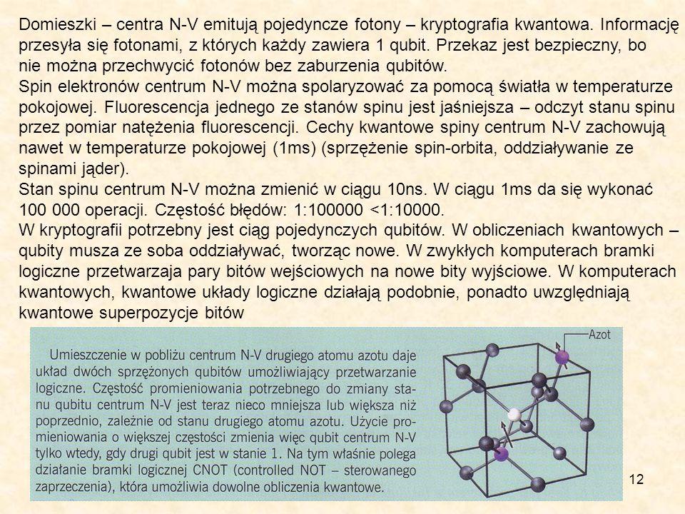 12 Domieszki – centra N-V emitują pojedyncze fotony – kryptografia kwantowa. Informację przesyła się fotonami, z których każdy zawiera 1 qubit. Przeka