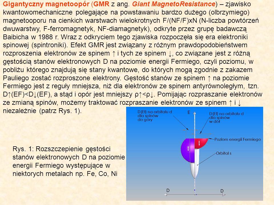 4 Gigantyczny magnetoopór (GMR z ang. Giant MagnetoResistance) – zjawisko kwantowomechaniczne polegające na powstawaniu bardzo dużego (olbrzymiego) ma
