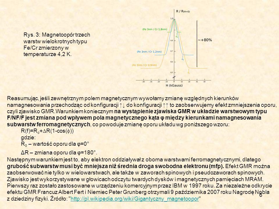 6 Reasumując, jeśli zewnętrznym polem magnetycznym wywołamy zmianę względnych kierunków namagnesowania przechodząc od konfiguracji do konfiguracji to