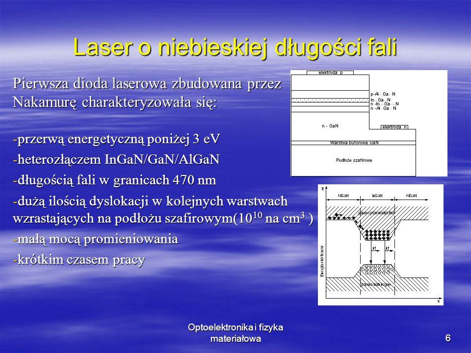 Optoelektronika i fizyka materiałowa6 Laser o niebieskiej długości fali Pierwsza dioda laserowa zbudowana przez Nakamurę charakteryzowała się: -przerwą energetyczną poniżej 3 eV -heterozłączem InGaN/GaN/AlGaN -długością fali w granicach 470 nm -dużą ilością dyslokacji w kolejnych warstwach wzrastających na podłożu szafirowym(10 10 na cm 3 ) -małą mocą promieniowania -krótkim czasem pracy
