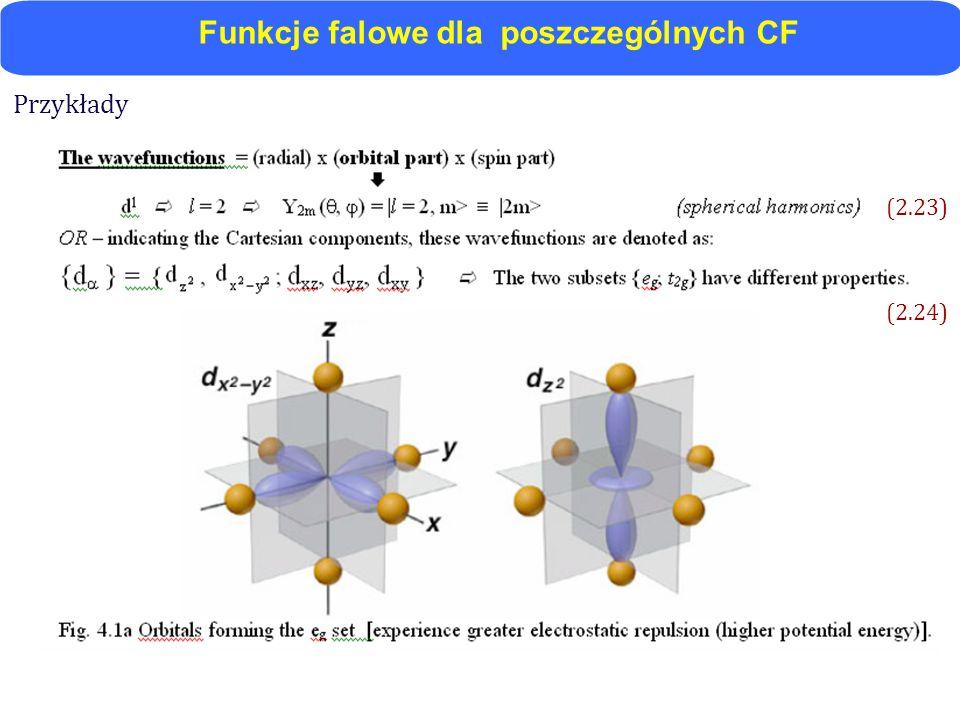 Przykłady Funkcje falowe dla poszczególnych CF (2.23) (2.24)