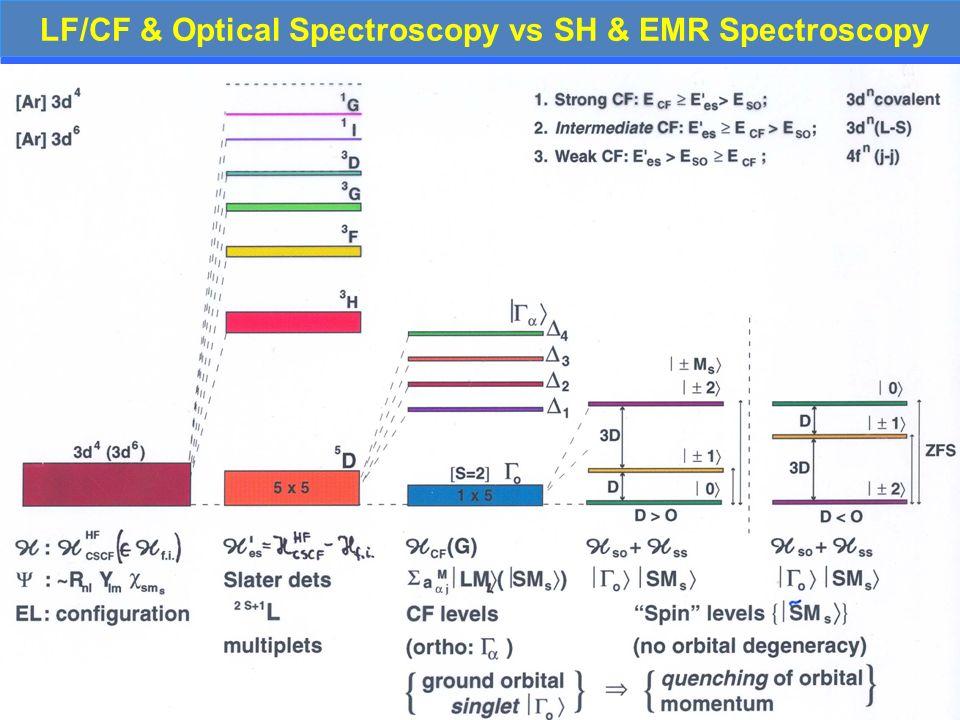 LF/CF & Optical Spectroscopy vs SH & EMR Spectroscopy